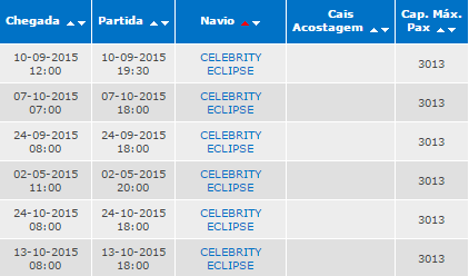 Celebrity_Eclipse_Lisbon_2015
